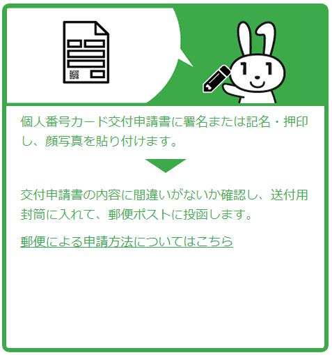 マイナンバーカードの申請/東広島市ホームページ